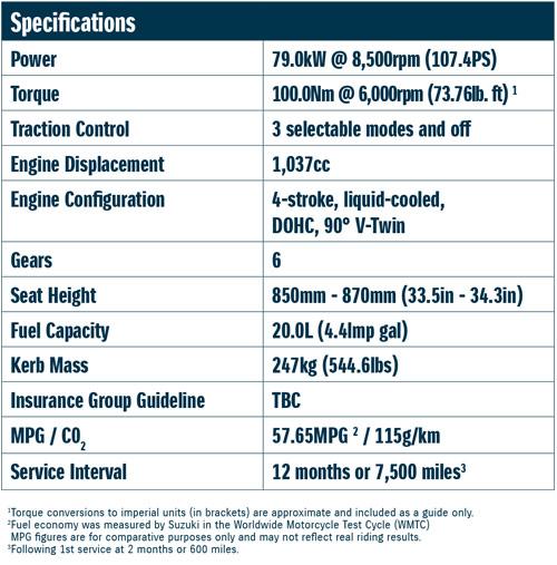V Strom 1050 specifications 1