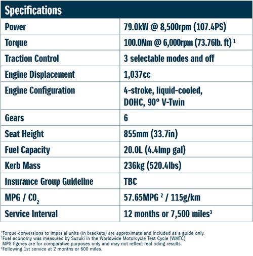 V Strom 1050 specifications
