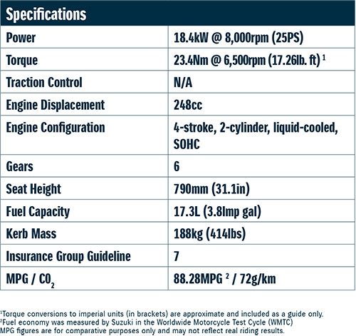 suzuki v strom 250 spec sheet 2019
